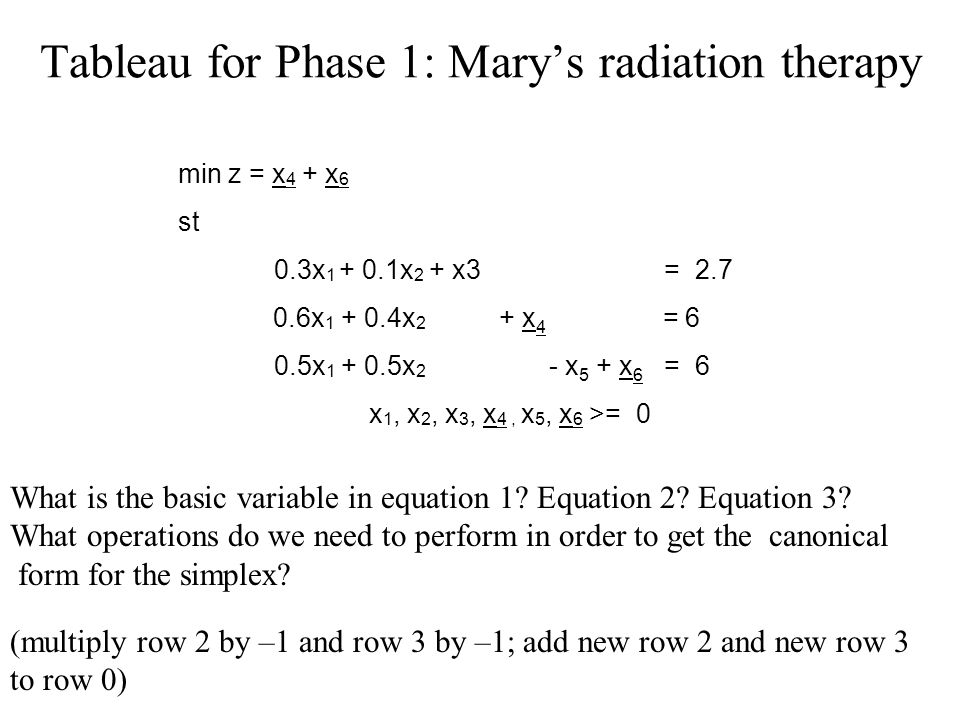 Tableau for Phase 1: Mary's radiation therapy min z = x 4 + x 6 st 0.3x 1 + 0.1x 2 + x3 = 2.7 0.6x 1 + 0.4x 2 + x 4 = 6 0.5x 1 + 0.5x 2 - x 5 + x 6 = 6 x 1, x 2, x 3, x 4, x 5, x 6 >= 0 What is the basic variable in equation 1.