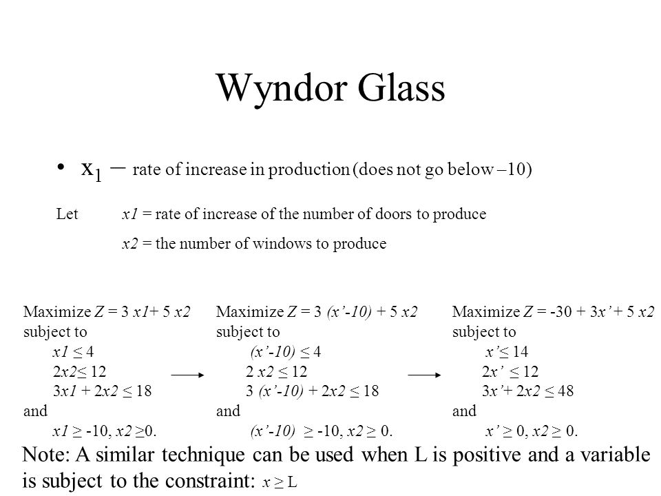 Wyndor Glass x 1 – rate of increase in production (does not go below –10) Maximize Z = 3 x1+ 5 x2 subject to x1 ≤ 4 2x2≤ 12 3x1 + 2x2 ≤ 18 and x1 ≥ -10, x2 ≥0.