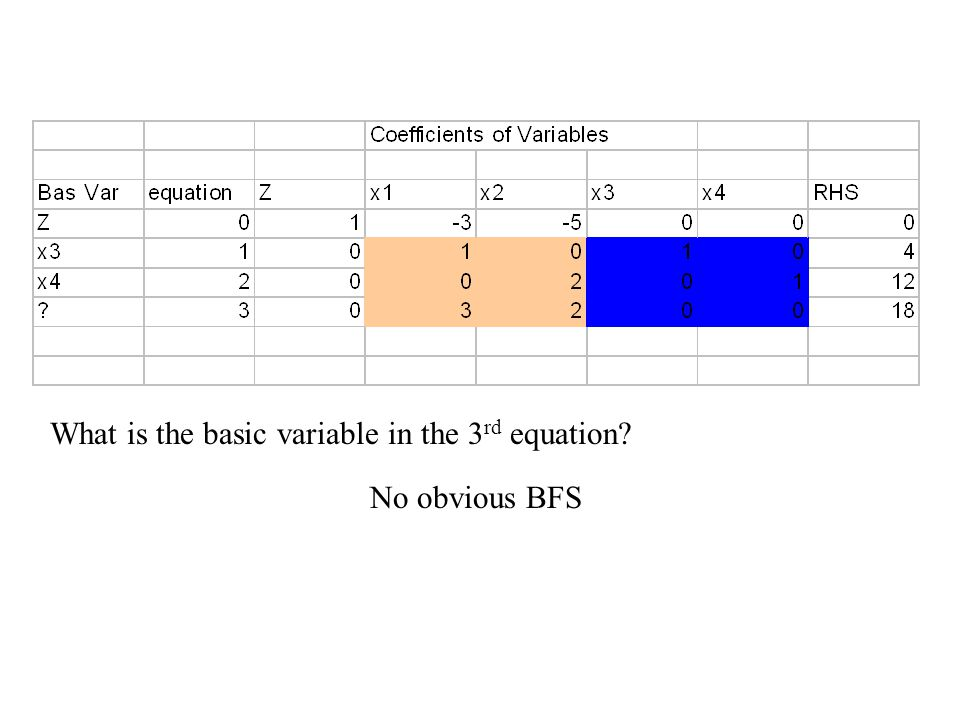 What is the basic variable in the 3 rd equation No obvious BFS