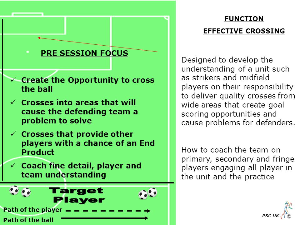 Path of the player Path of the ball PSC UK FUNCTION EFFECTIVE CROSSING Designed to develop the understanding of a unit such as strikers and midfield players on their responsibility to deliver quality crosses from wide areas that create goal scoring opportunities and cause problems for defenders.