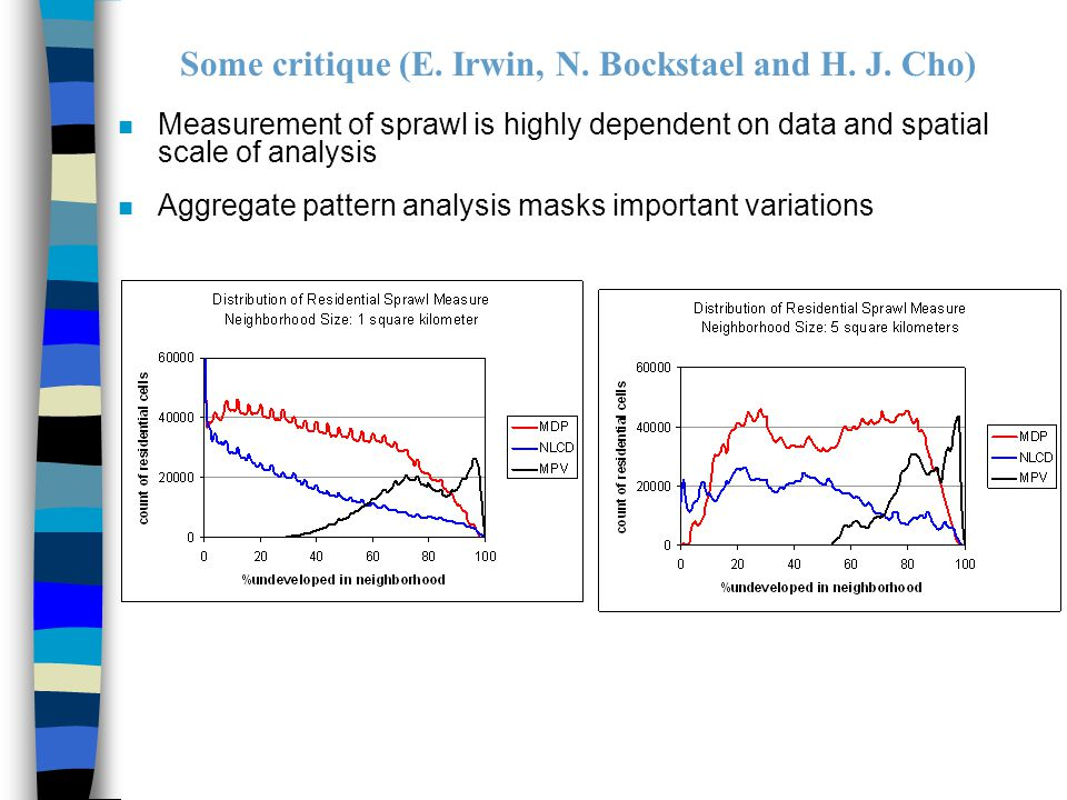 Some critique (E. Irwin, N. Bockstael and H. J. Cho) n Measurement of sprawl is highly dependent on data and spatial scale of analysis n Aggregate pat