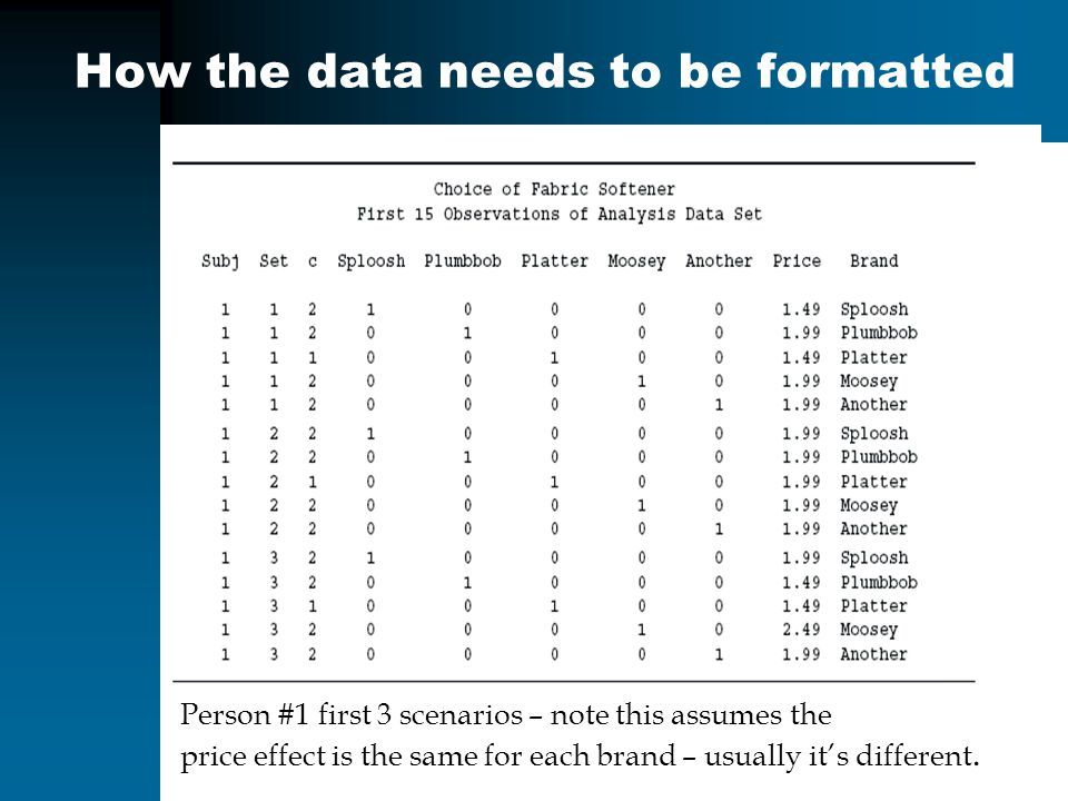 How the data needs to be formatted Person #1 first 3 scenarios – note this assumes the price effect is the same for each brand – usually it's different.