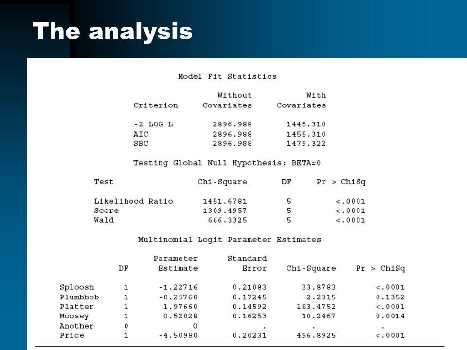 The analysis