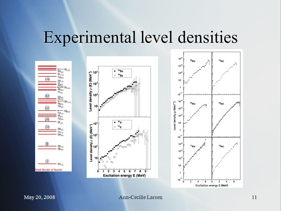 May 20, 2008Ann-Cecilie Larsen11 Experimental level densities