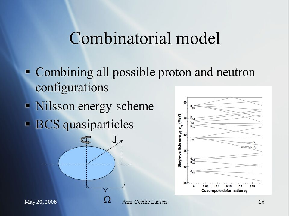 May 20, 2008Ann-Cecilie Larsen16 Combinatorial model  Combining all possible proton and neutron configurations  Nilsson energy scheme  BCS quasiparticles  Combining all possible proton and neutron configurations  Nilsson energy scheme  BCS quasiparticles  J
