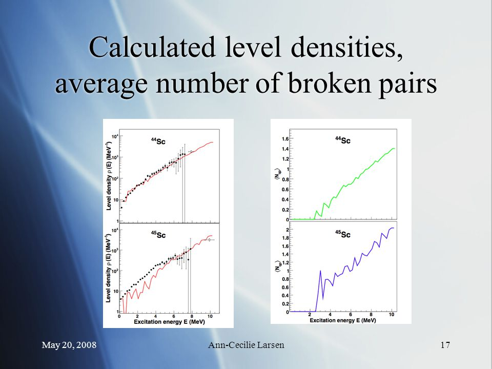 May 20, 2008Ann-Cecilie Larsen17 Calculated level densities, average number of broken pairs