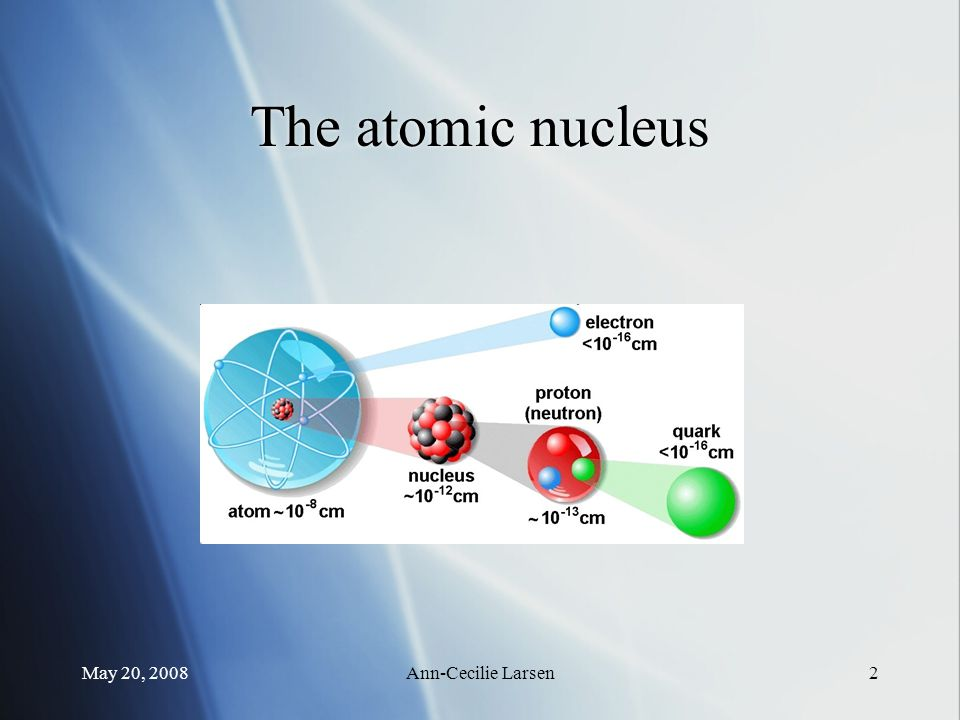 May 20, 2008Ann-Cecilie Larsen13 Comparison with theory, 51 V  Fermi gas?