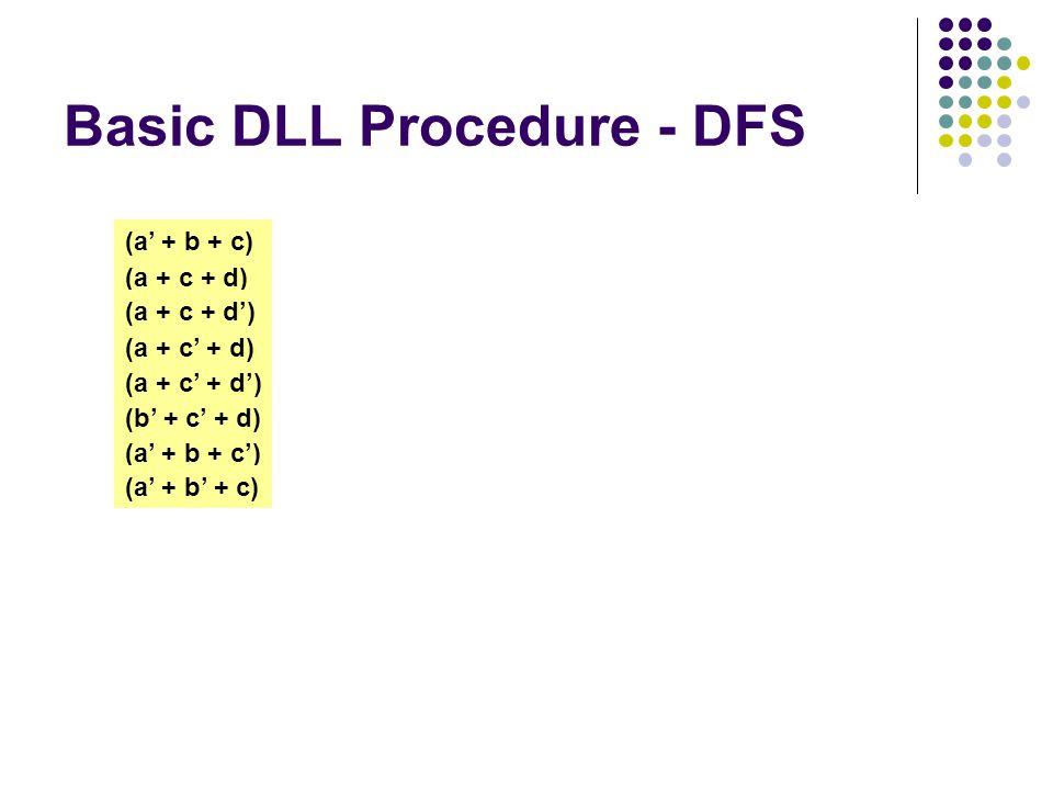 Basic DLL Procedure - DFS (a + c + d) (a + c + d') (a + c' + d) (a + c' + d') (a' + b + c) (b' + c' + d) (a' + b + c') (a' + b' + c)