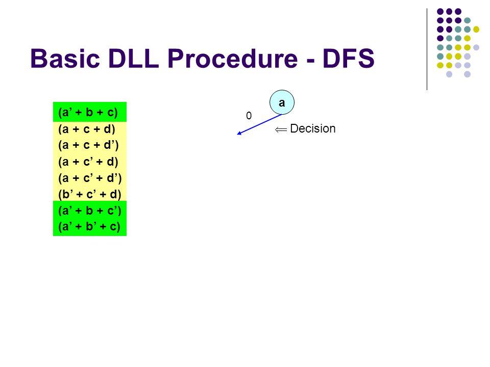 Basic DLL Procedure - DFS a 0 (a + c + d) (a + c + d') (a + c' + d) (a + c' + d') (a' + b + c) (b' + c' + d) (a' + b + c') (a' + b' + c)  Decision