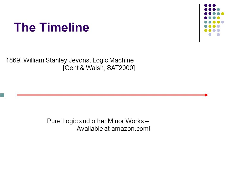 The Timeline 1869: William Stanley Jevons: Logic Machine [Gent & Walsh, SAT2000] Pure Logic and other Minor Works – Available at amazon.com!