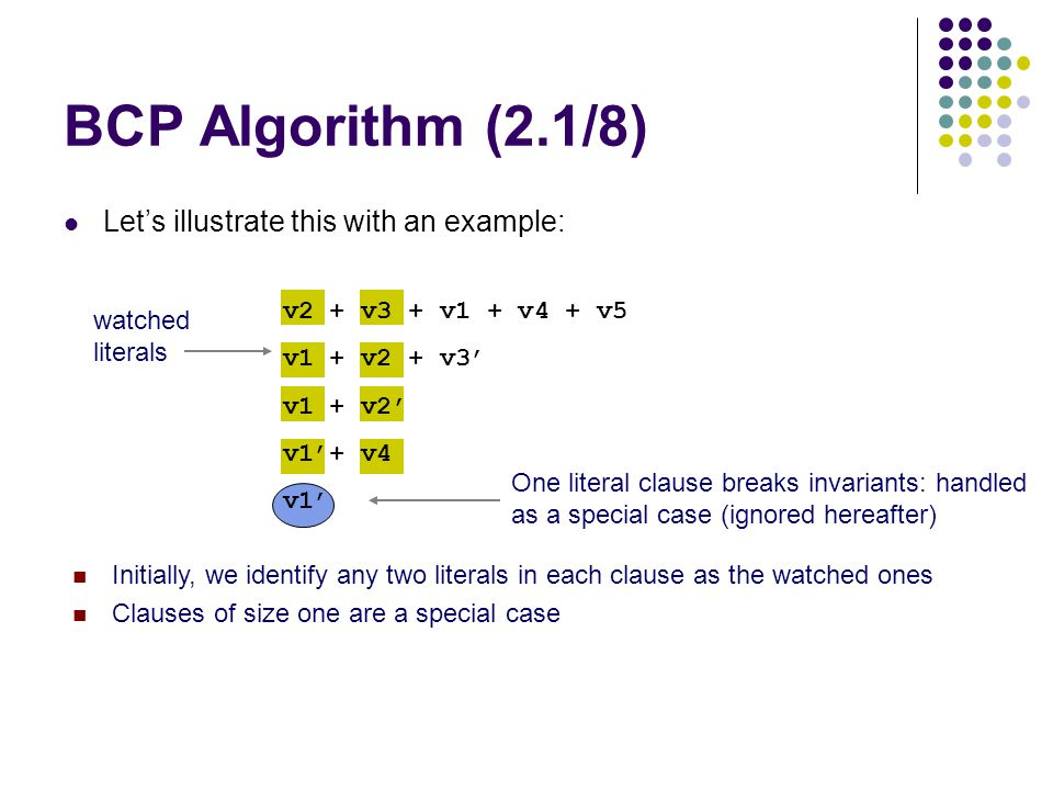 BCP Algorithm (2.1/8) Let's illustrate this with an example: watched literals One literal clause breaks invariants: handled as a special case (ignored hereafter) n Initially, we identify any two literals in each clause as the watched ones n Clauses of size one are a special case v2 + v3 + v1 + v4 + v5 v1 + v2 + v3' v1 + v2' v1'+ v4 v1'