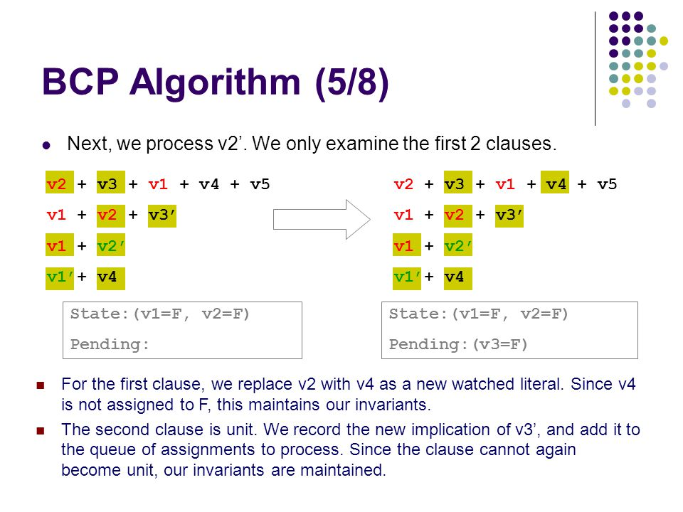 BCP Algorithm (5/8) Next, we process v2'. We only examine the first 2 clauses.