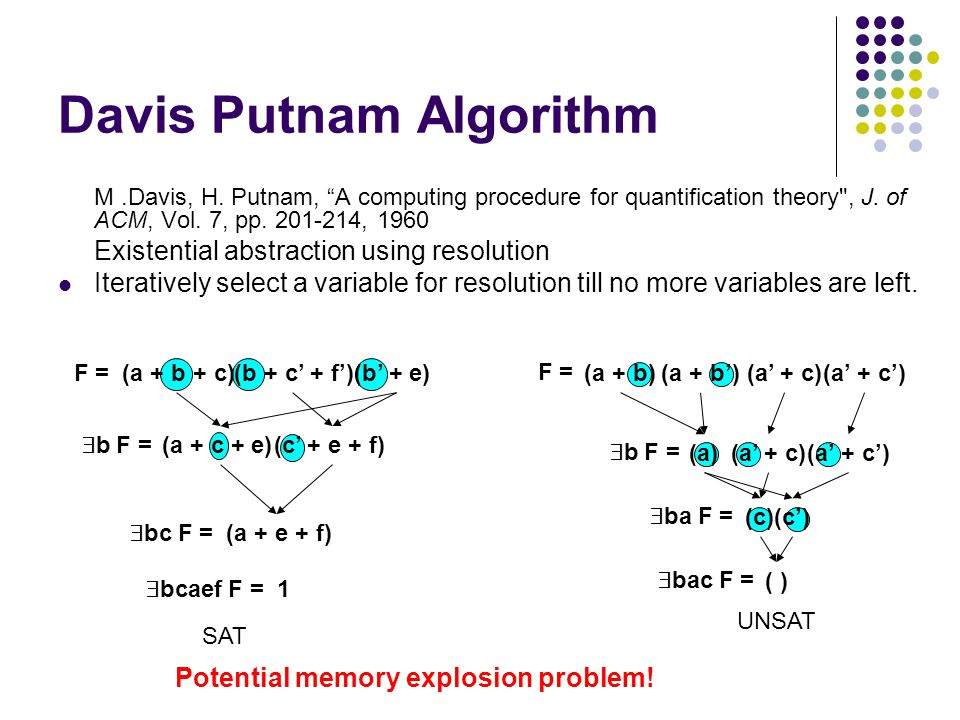 Davis Putnam Algorithm M.Davis, H. Putnam, A computing procedure for quantification theory , J.