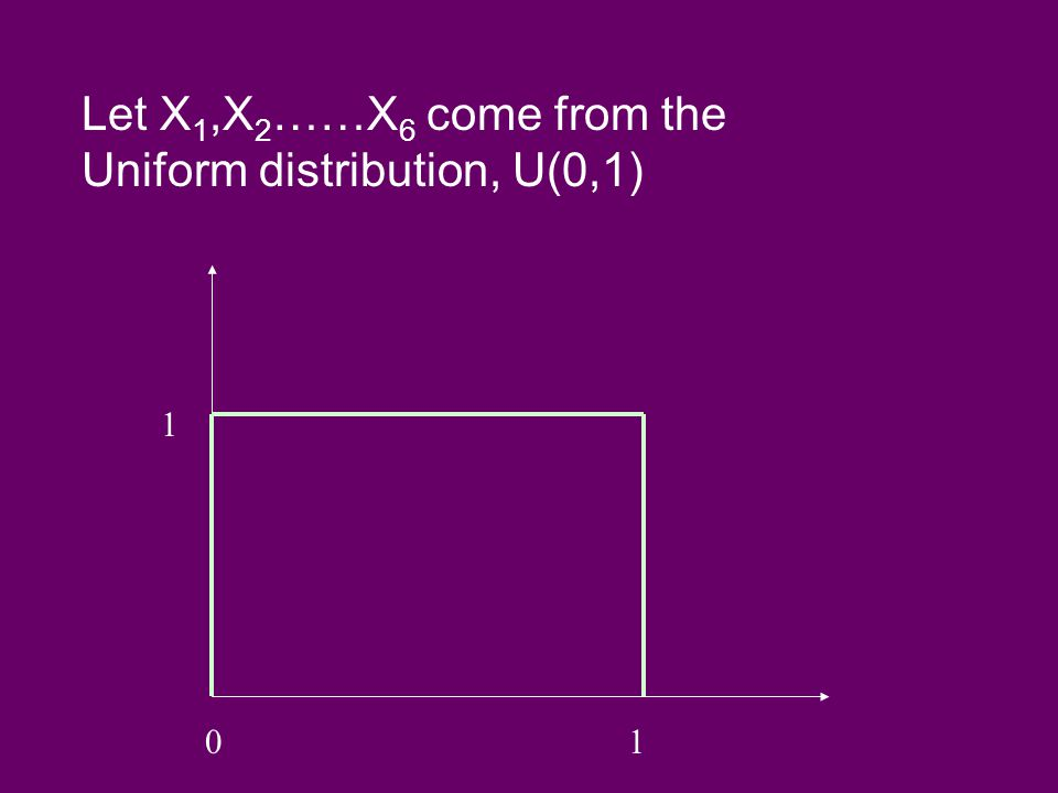 Let X 1,X 2 ……X 6 come from the Uniform distribution, U(0,1) 01 1