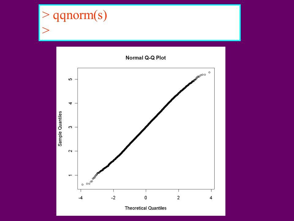> qqnorm(s) >