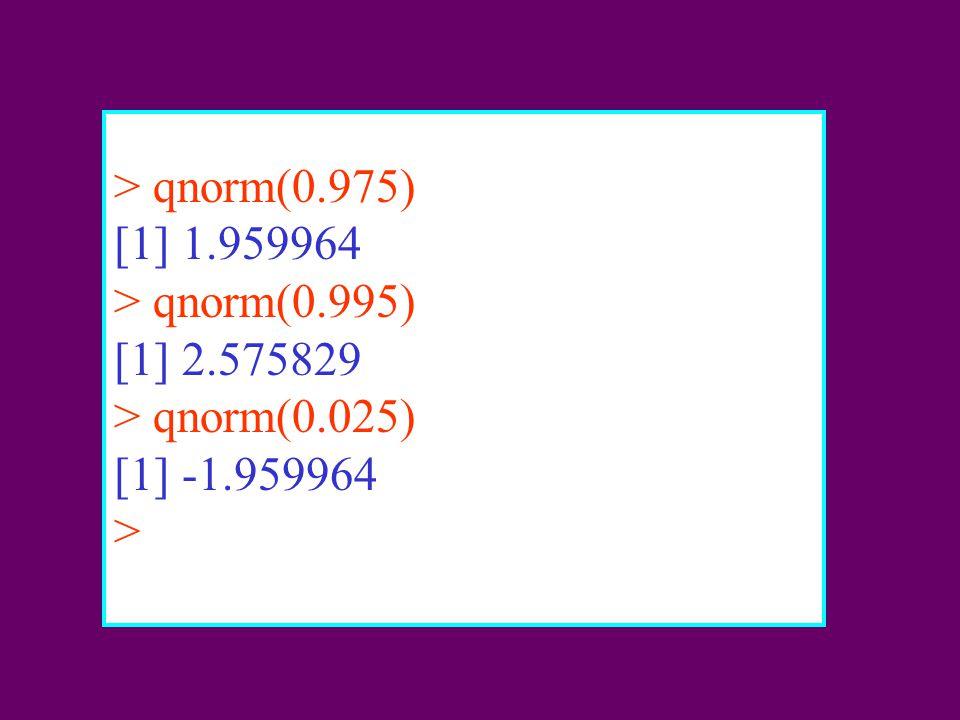 > qnorm(0.975) [1] 1.959964 > qnorm(0.995) [1] 2.575829 > qnorm(0.025) [1] -1.959964 >