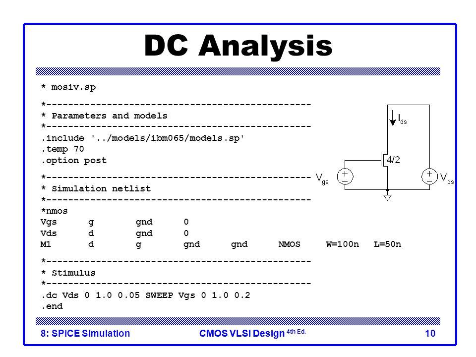 CMOS VLSI DesignCMOS VLSI Design 4th Ed. 8: SPICE Simulation10 DC Analysis * mosiv.sp *------------------------------------------------ * Parameters a