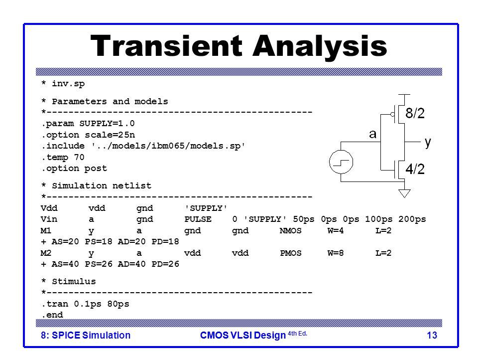 CMOS VLSI DesignCMOS VLSI Design 4th Ed. 8: SPICE Simulation13 Transient Analysis * inv.sp * Parameters and models *----------------------------------