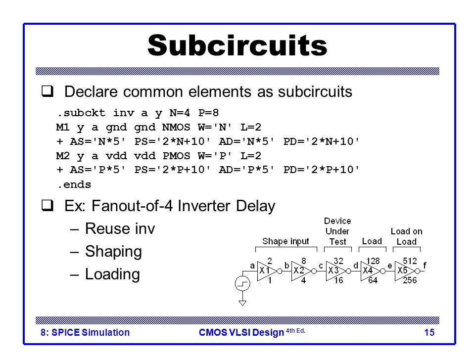 CMOS VLSI DesignCMOS VLSI Design 4th Ed. 8: SPICE Simulation15 Subcircuits  Declare common elements as subcircuits  Ex: Fanout-of-4 Inverter Delay –