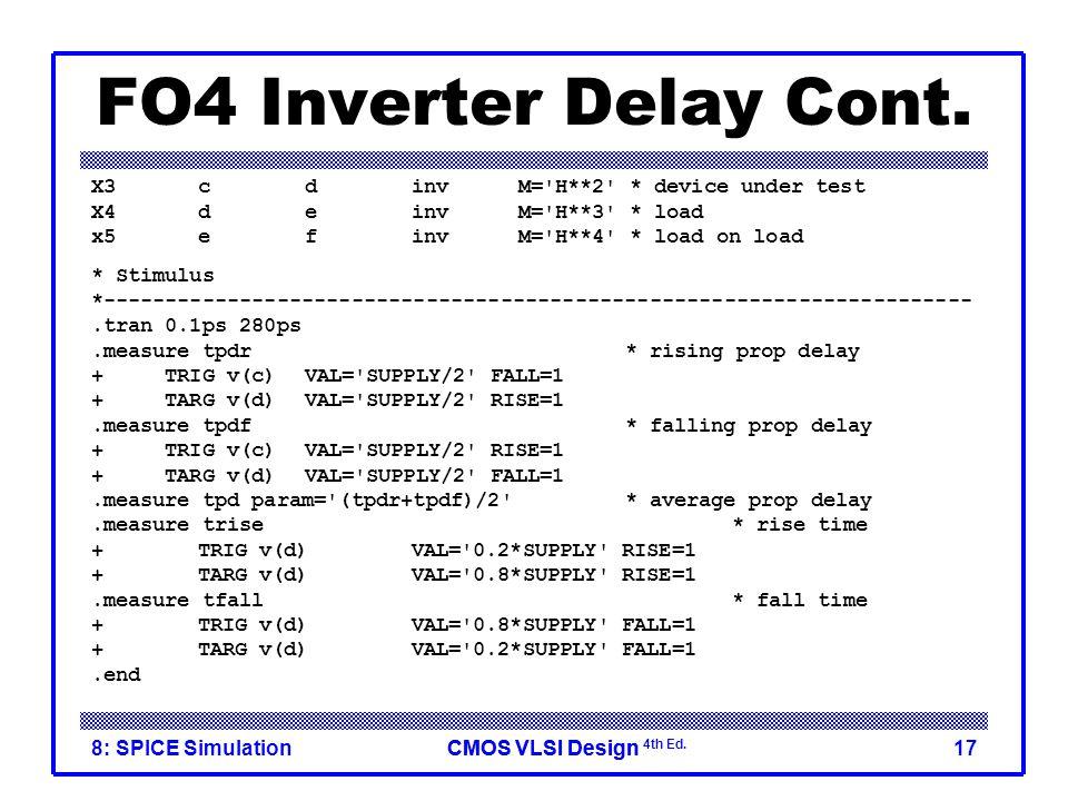 CMOS VLSI DesignCMOS VLSI Design 4th Ed. 8: SPICE Simulation17 FO4 Inverter Delay Cont. X3cdinvM='H**2' * device under test X4deinvM='H**3' * load x5e