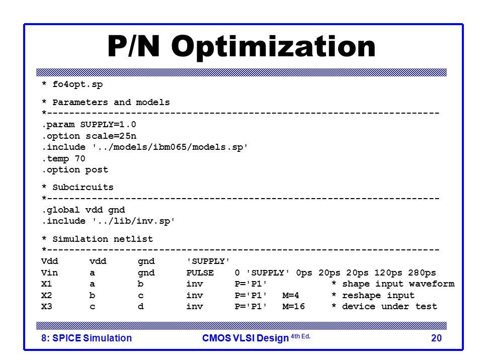 CMOS VLSI DesignCMOS VLSI Design 4th Ed. 8: SPICE Simulation20 P/N Optimization * fo4opt.sp * Parameters and models *---------------------------------