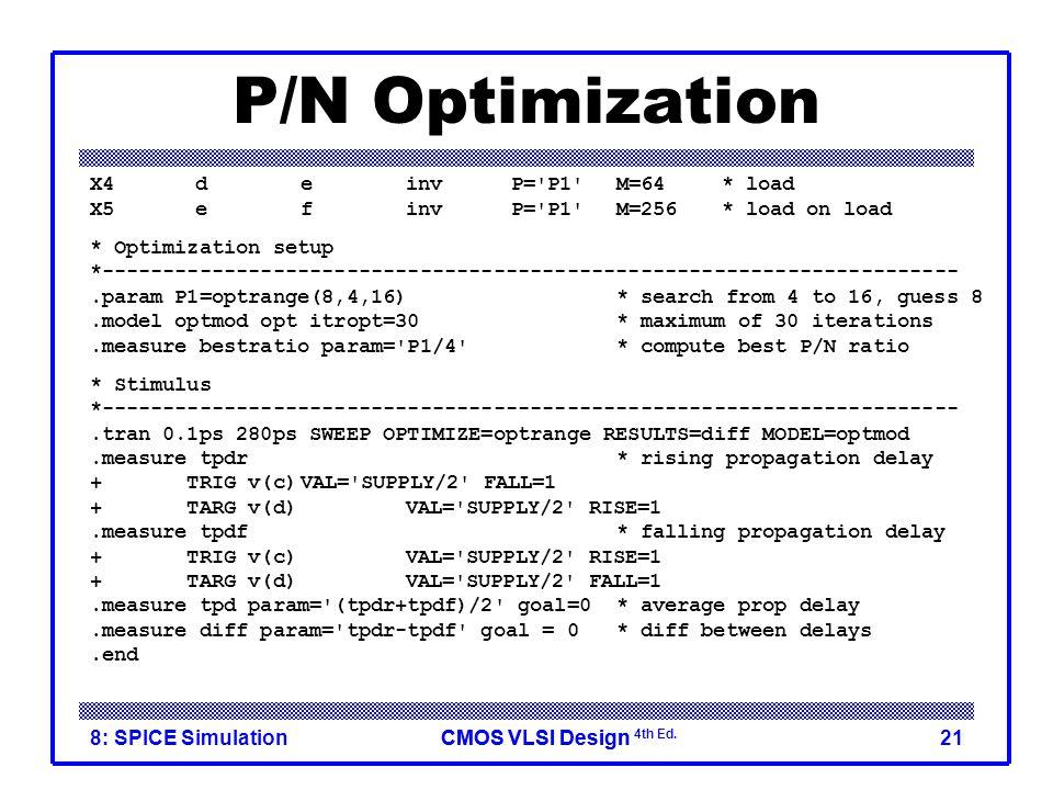 CMOS VLSI DesignCMOS VLSI Design 4th Ed. 8: SPICE Simulation21 P/N Optimization X4deinvP='P1'M=64* load X5efinvP='P1'M=256* load on load * Optimizatio
