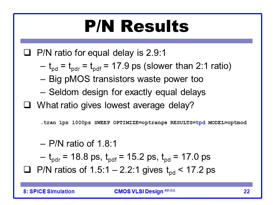 CMOS VLSI DesignCMOS VLSI Design 4th Ed. 8: SPICE Simulation22 P/N Results  P/N ratio for equal delay is 2.9:1 –t pd = t pdr = t pdf = 17.9 ps (slowe