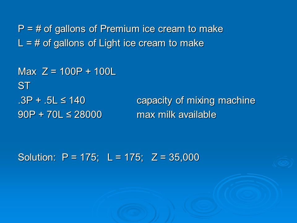 P = # of gallons of Premium ice cream to make L = # of gallons of Light ice cream to make Max Z = 100P + 100L ST.3P +.5L ≤ 140capacity of mixing machine 90P + 70L ≤ 28000max milk available Solution: P = 175; L = 175; Z = 35,000