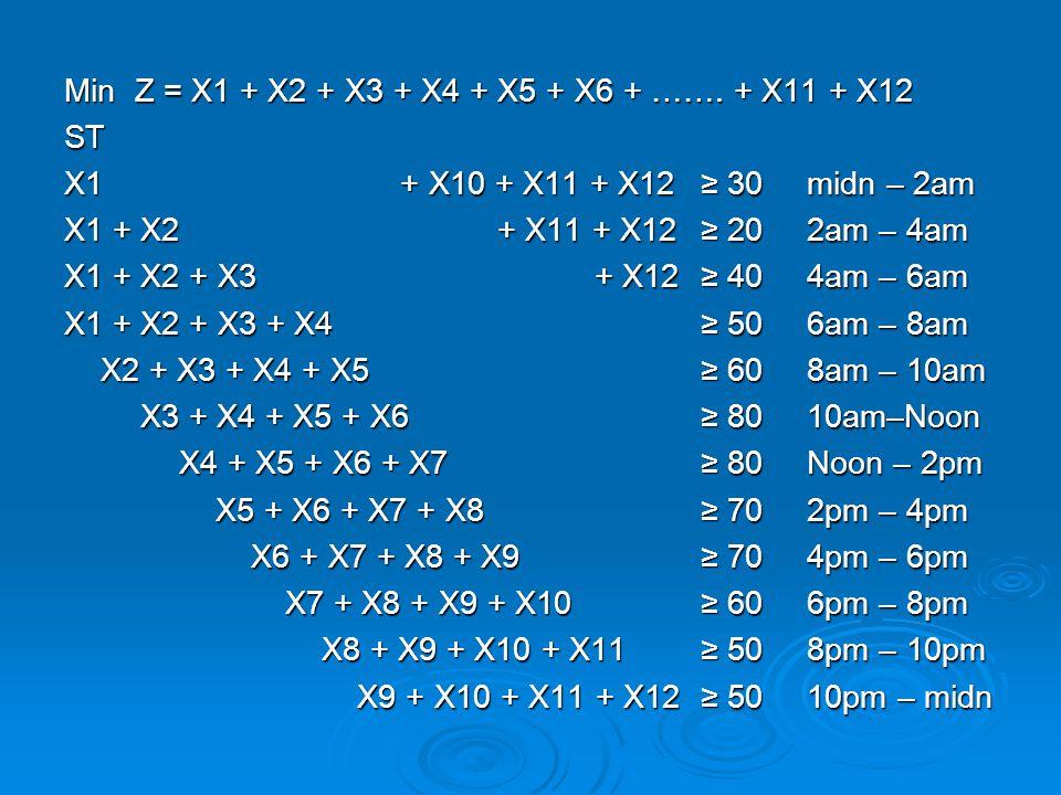 Min Z = X1 + X2 + X3 + X4 + X5 + X6 + ……. + X11 + X12 ST X1 + X10 + X11 + X12≥ 30midn – 2am X1 + X2 + X11 + X12≥ 202am – 4am X1 + X2 + X3 + X12≥ 404am