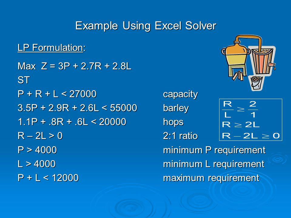 Example Using Excel Solver LP Formulation: Max Z = 3P + 2.7R + 2.8L ST P + R + L < 27000capacity 3.5P + 2.9R + 2.6L < 55000barley 1.1P +.8R +.6L < 200