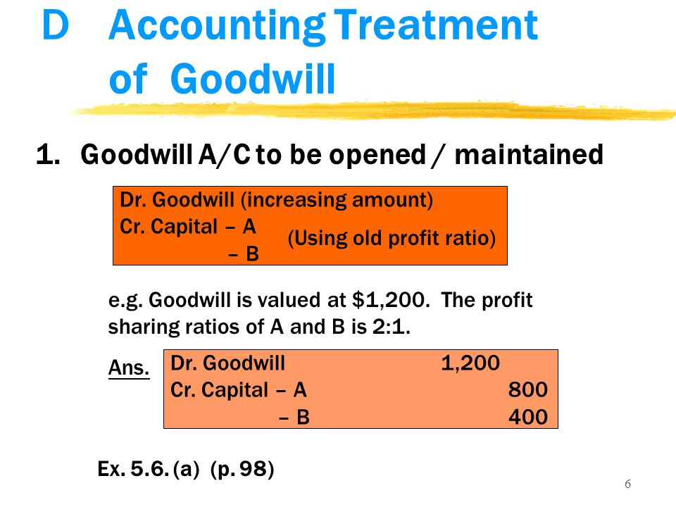 6 DAccounting Treatment of Goodwill 1.Goodwill A/C to be opened / maintained Dr.