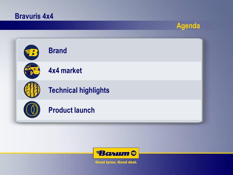 Bravuris 4x4 Agenda Brand 4x4 market Technical highlights Product launch
