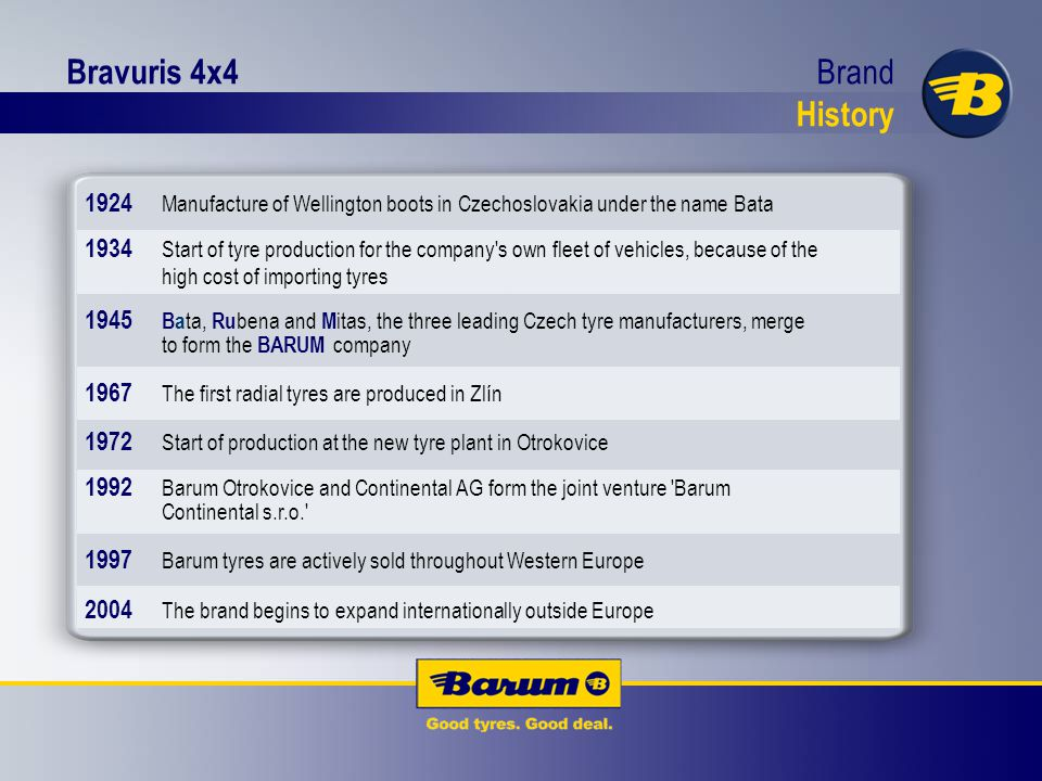 Bravuris 4x4 Brand History 1924 Manufacture of Wellington boots in Czechoslovakia under the name Bata 1934 Start of tyre production for the company s own fleet of vehicles, because of the high cost of importing tyres 1945 Ba ta, Ru bena and M itas, the three leading Czech tyre manufacturers, merge to form the BARUM company 1967 The first radial tyres are produced in Zlín 1992 Barum Otrokovice and Continental AG form the joint venture Barum Continental s.r.o Barum tyres are actively sold throughout Western Europe 2004 The brand begins to expand internationally outside Europe 1972 Start of production at the new tyre plant in Otrokovice
