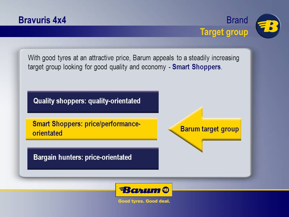 Bravuris 4x4 Quality shoppers: quality-orientated Bargain hunters: price-orientated With good tyres at an attractive price, Barum appeals to a steadily increasing target group looking for good quality and economy - Smart Shoppers.