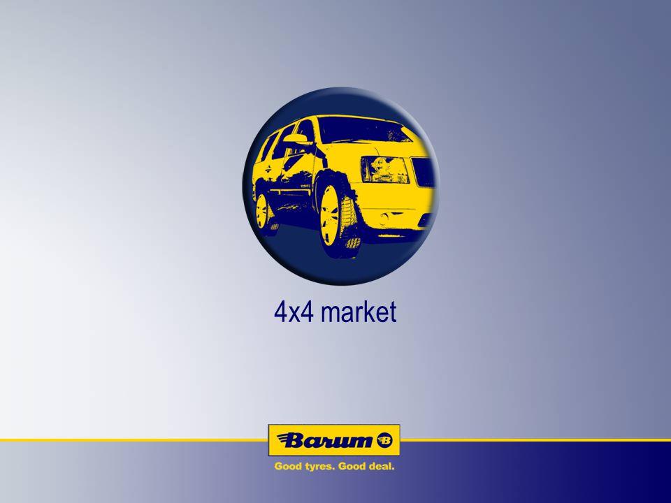 4x4 market