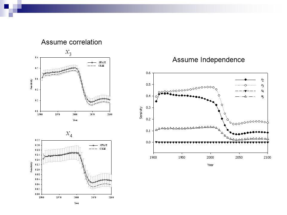 Assume Independence Assume correlation