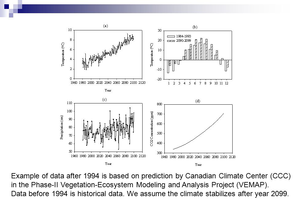(c) (d) (b) (a) Example of data after 1994 is based on prediction by Canadian Climate Center (CCC) in the Phase-II Vegetation-Ecosystem Modeling and Analysis Project (VEMAP).