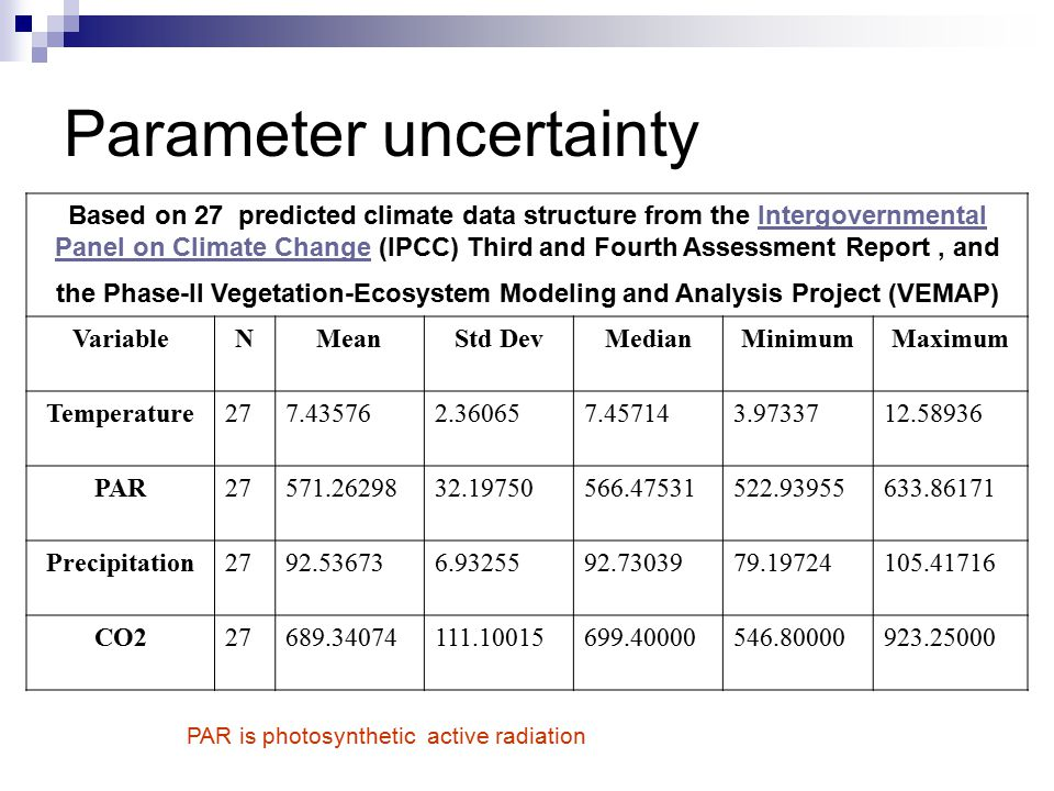 Parameter uncertainty Based on 27 predicted climate data structure from the Intergovernmental Panel on Climate Change (IPCC) Third and Fourth Assessment Report, and the Phase-II Vegetation-Ecosystem Modeling and Analysis Project (VEMAP)Intergovernmental Panel on Climate Change VariableNMeanStd DevMedianMinimumMaximum Temperature277.435762.360657.457143.9733712.58936 PAR27571.2629832.19750566.47531522.93955633.86171 Precipitation2792.536736.9325592.7303979.19724105.41716 CO227689.34074111.10015699.40000546.80000923.25000 PAR is photosynthetic active radiation