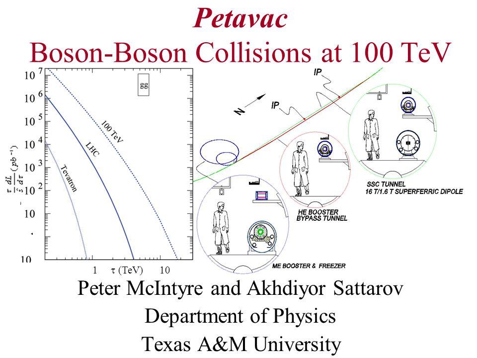 Petavac Boson-Boson Collisions at 100 TeV Peter McIntyre and Akhdiyor Sattarov Department of Physics Texas A&M University 1  (TeV) 10