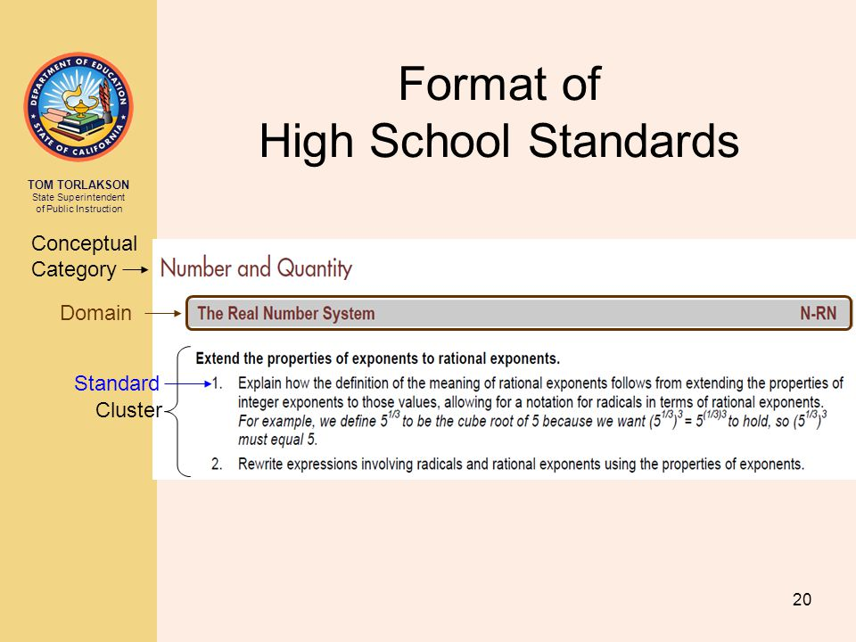 TOM TORLAKSON State Superintendent of Public Instruction Format of High School Standards Conceptual Category Standard Cluster Domain 20