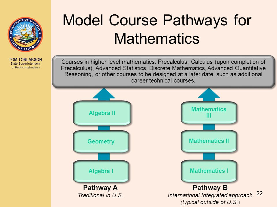 TOM TORLAKSON State Superintendent of Public Instruction Model Course Pathways for Mathematics Pathway A Traditional in U.S.