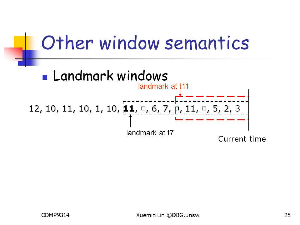 COMP9314Xuemin Lin @DBG.unsw25 Other window semantics Landmark windows 12, 10, 11, 10, 1, 10, 11, □, 6, 7, □, 11, □, 5, 2, 12, 10, 11, 10, 1, 10, 11, □, 6, 7, □, 11, □, 5, 2, 3 Current time landmark at t7 landmark at t11