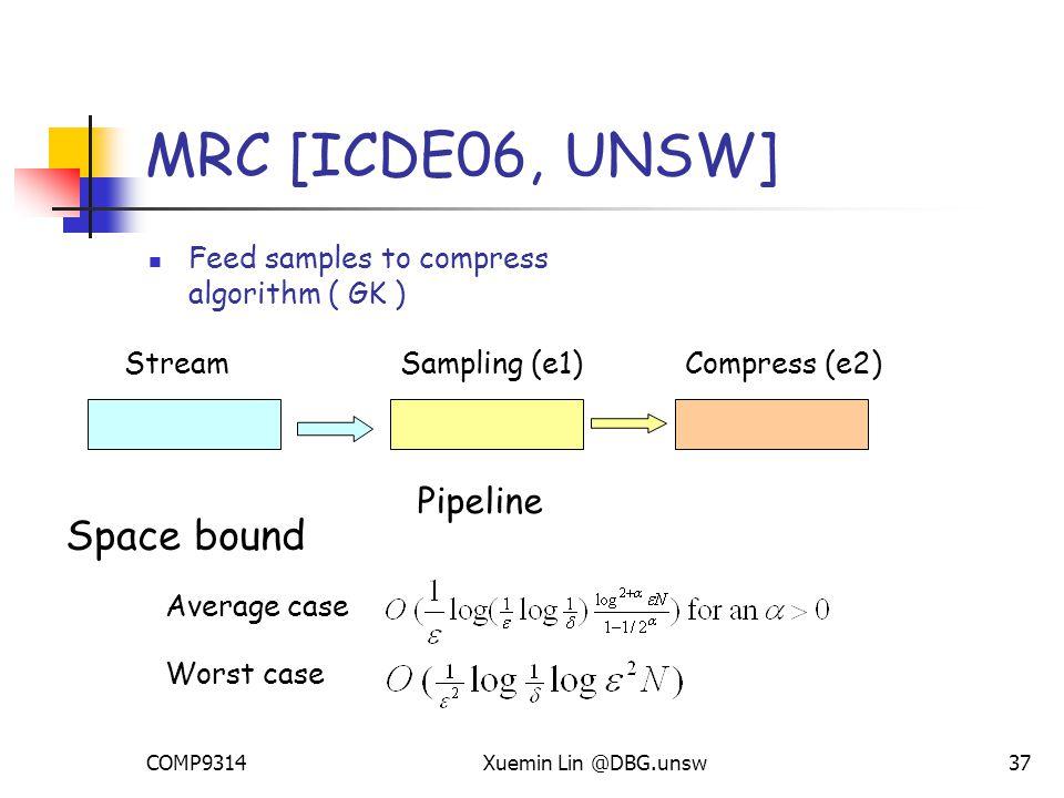 COMP9314Xuemin Lin @DBG.unsw37 MRC [ICDE06, UNSW] Feed samples to compress algorithm ( GK ) Sampling (e1)Compress (e2)Stream Pipeline Space bound Average case Worst case