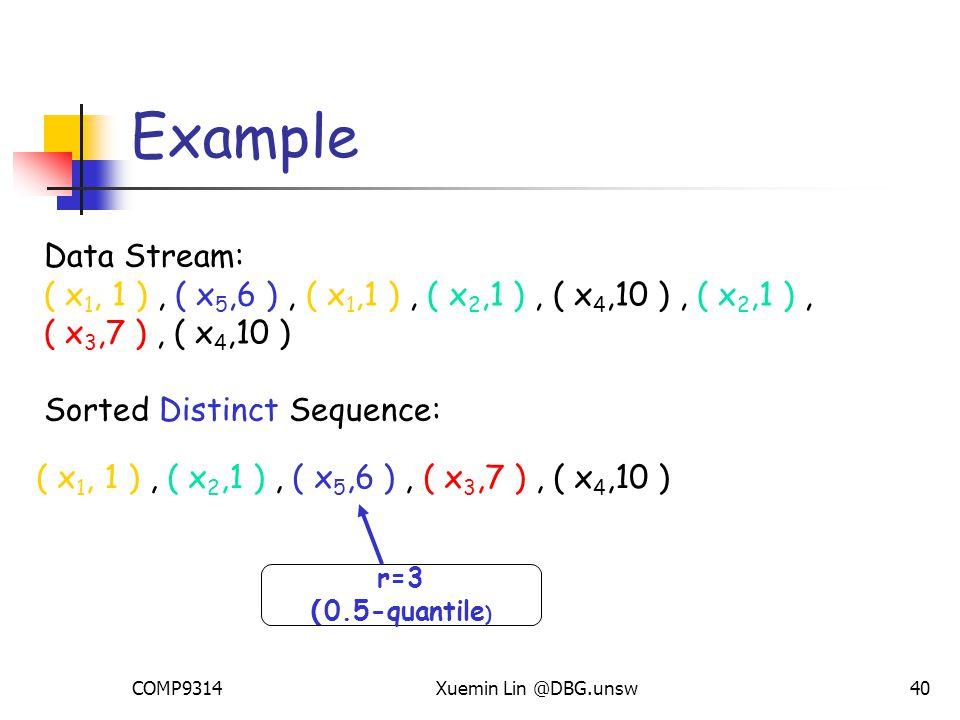 COMP9314Xuemin Lin @DBG.unsw40 Example Data Stream: ( x 1, 1 ), ( x 5,6 ), ( x 1,1 ), ( x 2,1 ), ( x 4,10 ), ( x 2,1 ), ( x 3,7 ), ( x 4,10 ) Sorted Distinct Sequence: r=3 ( 0.5-quantile ) ( x 1, 1 ), ( x 2,1 ), ( x 5,6 ), ( x 3,7 ), ( x 4,10 )