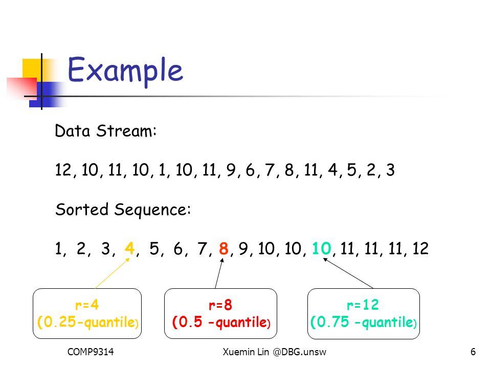 COMP9314Xuemin Lin @DBG.unsw6 Example Data Stream: 12, 10, 11, 10, 1, 10, 11, 9, 6, 7, 8, 11, 4, 5, 2, 3 Sorted Sequence: 1, 2, 3, 4, 5, 6, 7, 8, 9, 10, 10, 10, 11, 11, 11, 12 r=4 ( 0.25-quantile ) r=8 ( 0.5 -quantile ) r=12 ( 0.75 -quantile )