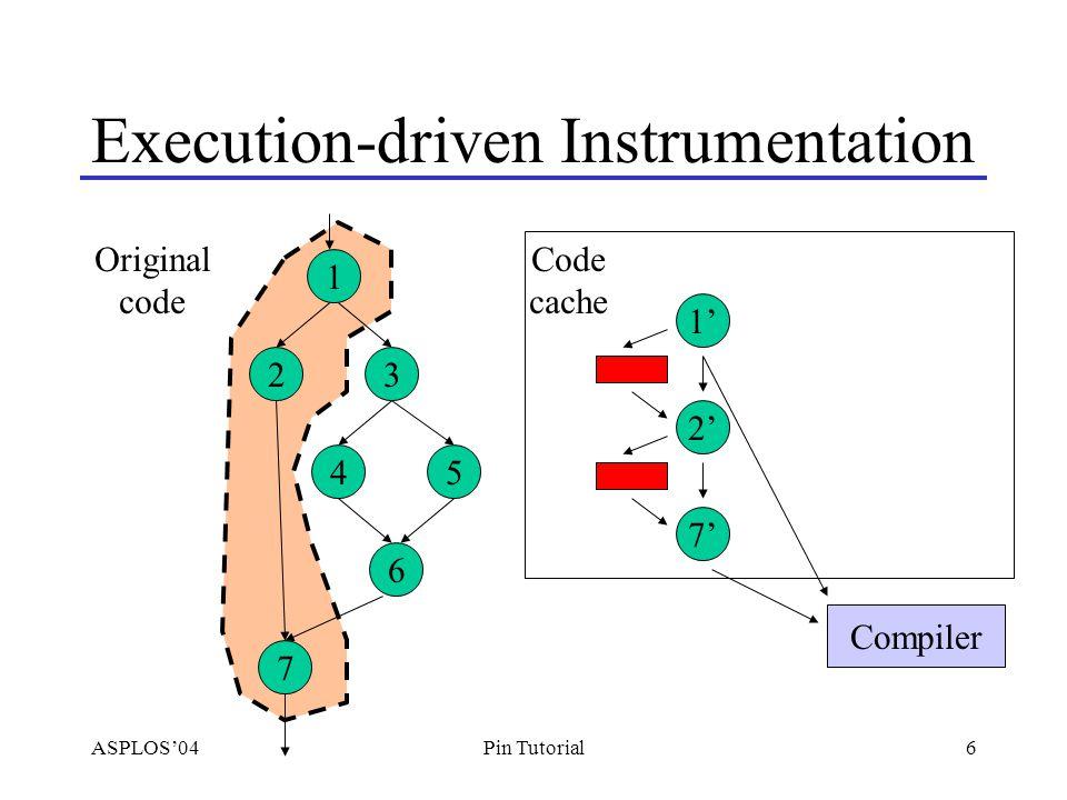 ASPLOS'047Pin Tutorial Execution-driven Instrumentation 23 1 7 45 6 7' 2' 1' Compiler Original code Code cache 3' 5' 6'