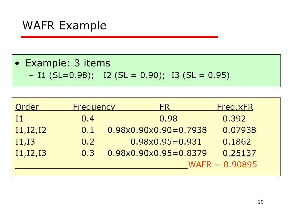 10 WAFR Example Example: 3 items –I1 (SL=0.98); I2 (SL = 0.90); I3 (SL = 0.95) OrderFrequencyFRFreq.xFR I1 0.40.98 0.392 I1,I2,I2 0.1 0.98x0.90x0.90=0
