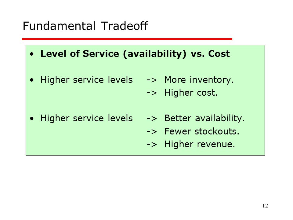 12 Fundamental Tradeoff Level of Service (availability) vs. Cost Higher service levels -> More inventory. -> Higher cost. Higher service levels -> Bet