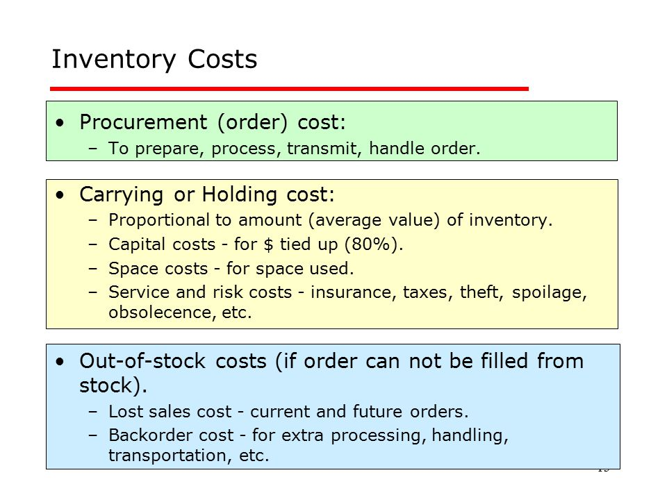 13 Inventory Costs Procurement (order) cost: –To prepare, process, transmit, handle order. Carrying or Holding cost: –Proportional to amount (average