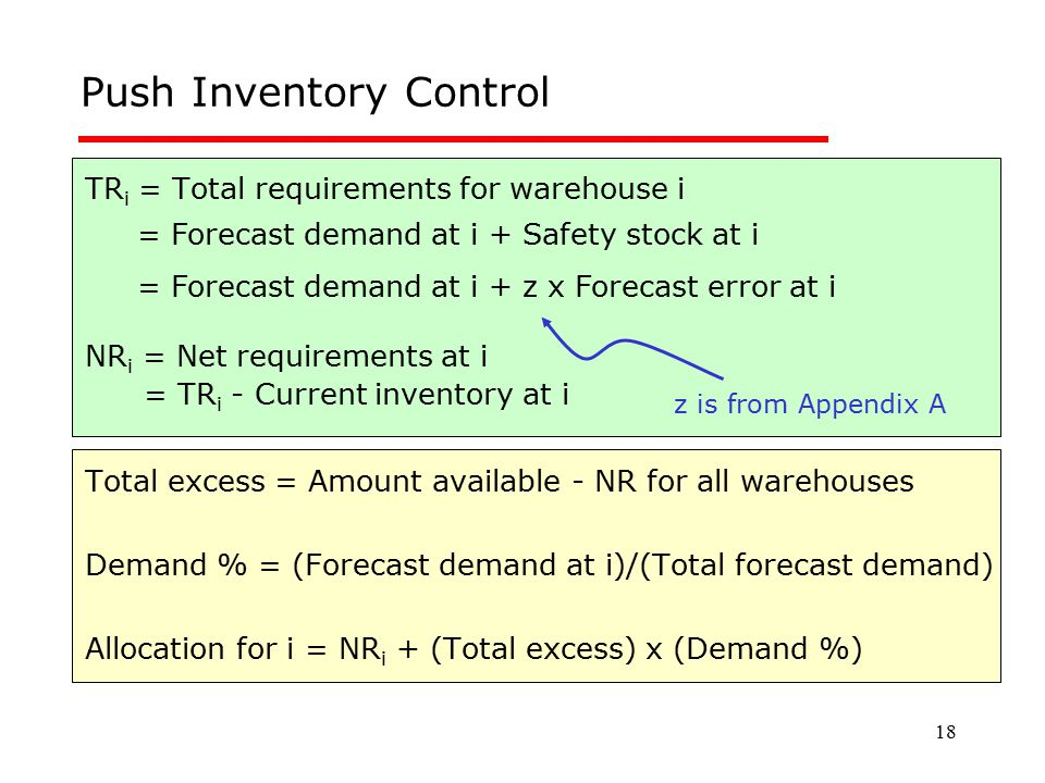 18 Push Inventory Control TR i = Total requirements for warehouse i NR i = Net requirements at i Total excess = Amount available - NR for all warehous